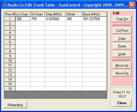 National Association  Stock  Auto Racing Scanner on Gre Radios Custom Trunk Table Editor Screen